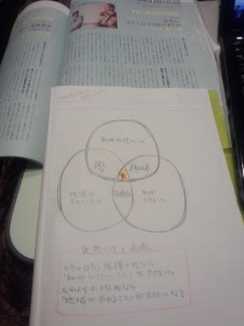 山崎亮 3つの輪